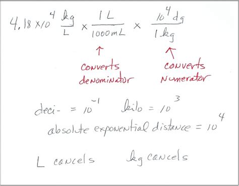 Metric conversion where two units (numerator and