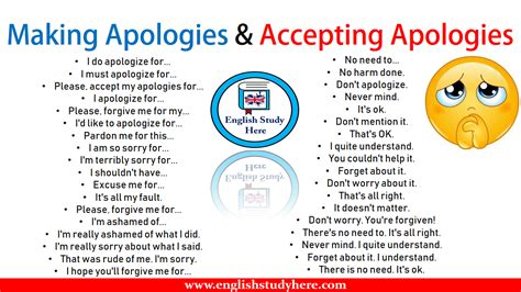 Making and Accepting Apologies - English Study Here