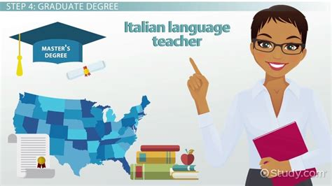 Become an Italian Language Teacher: Step-by-Step Career Guide