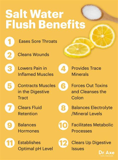 Salt Water flush safest way to cleanse the Colon and Detox