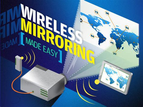 10 mirroring devices let you present without wires